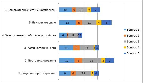 картинка, таблица